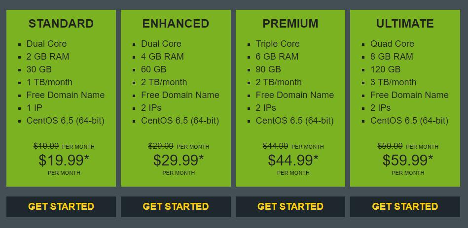 Hostmonster VPS Web Hosting Price and Plan